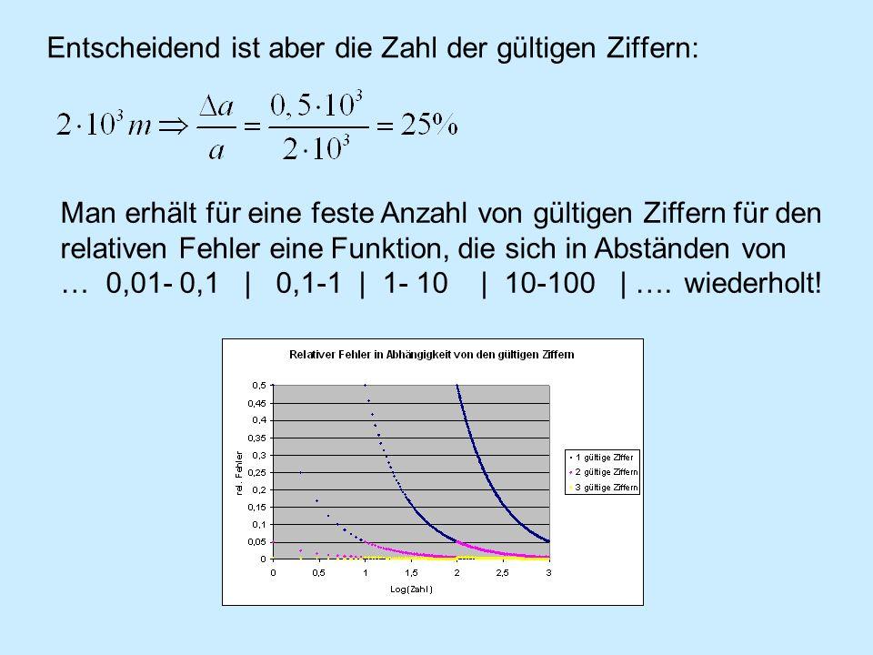 Grundregel 1: Addiert/Subtrahiert man zwei Messwerte (mit gleicher Einheit), so wird das Endergebnis auf so viele gültige Dezimalen gerundet, wie sie der ungenaueste eingehende Wert besitzt.