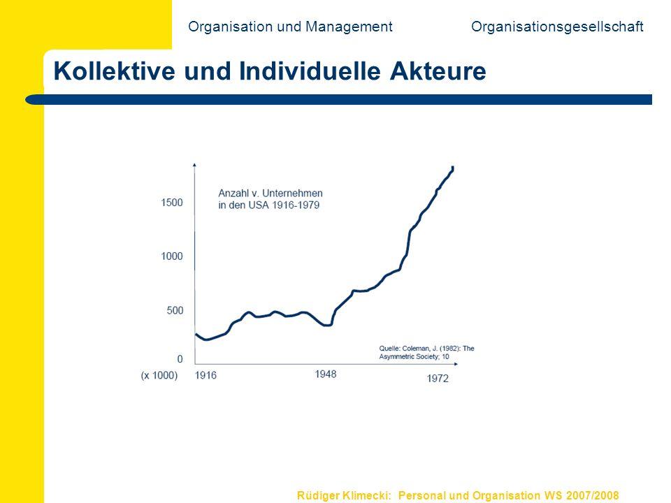 Rüdiger Klimecki: Personal und Organisation WS 2007/2008 Organisationsgesellschaft Bundesverband der Deutschen Industrie: 34 Mitgliedschaftsverbände, ca.