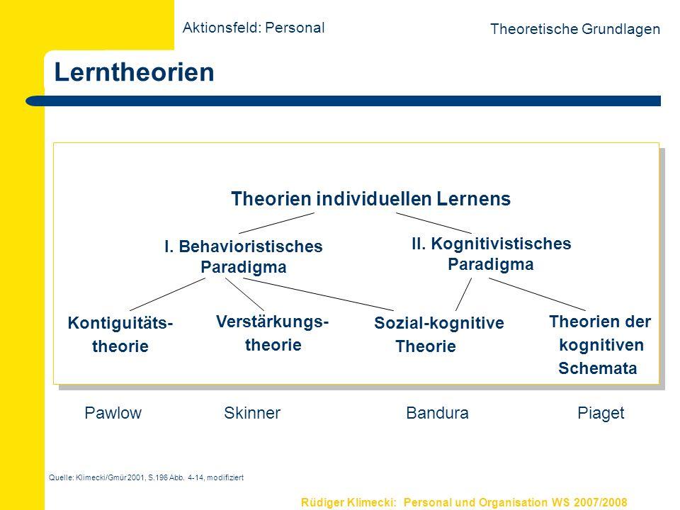 Rüdiger Klimecki: Personal und Organisation WS 2007/2008 Lerntheorien Theoretische Grundlagen I.