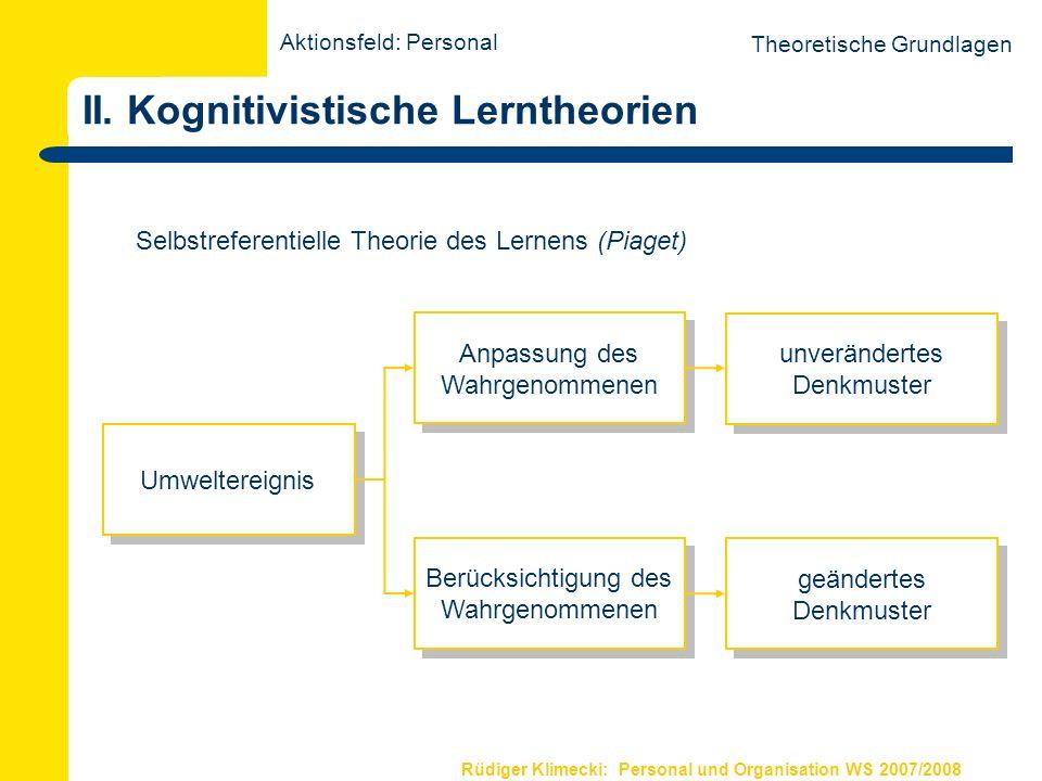 Rüdiger Klimecki: Personal und Organisation WS 2007/2008 Empirische Lernforschung Exemplarische empirische Fragestellung I.