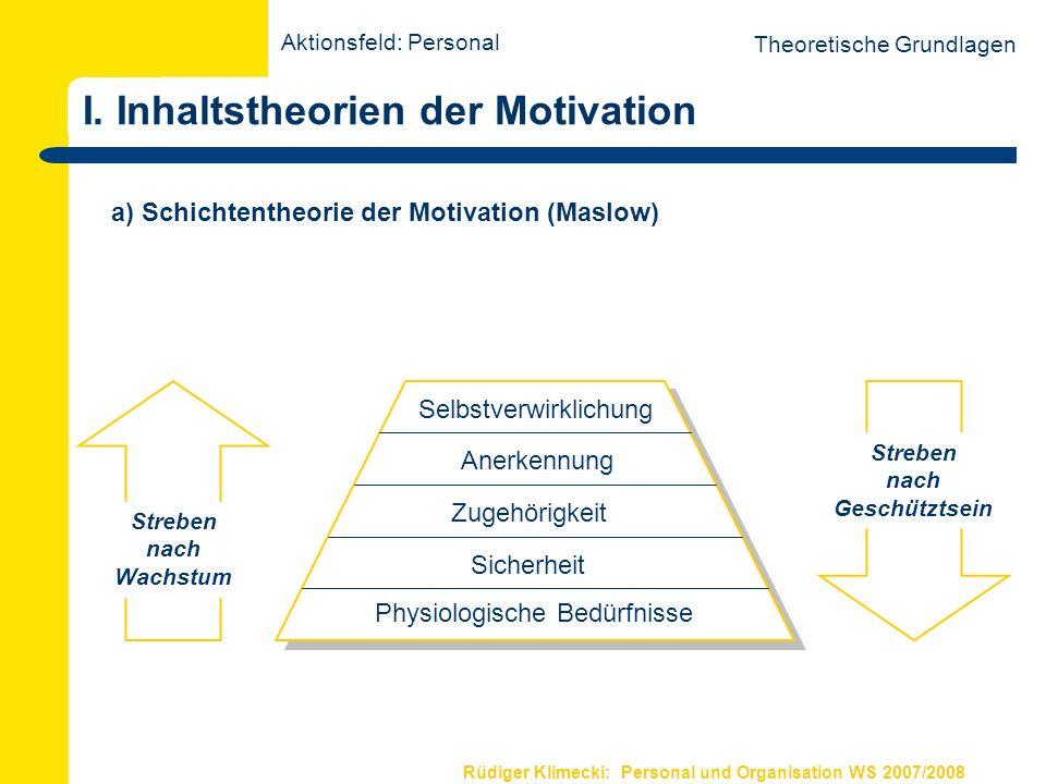 Rüdiger Klimecki: Personal und Organisation WS 2007/2008 Zwei-Faktorentheorie der Motivation (Herzberg) Theoretische Grundlagen Hygiene Motivatoren Alle Faktoren, die zur Arbeitsunzufriedenheit führen Alle Faktoren, die zur Arbeitszufriedenheit führen z.