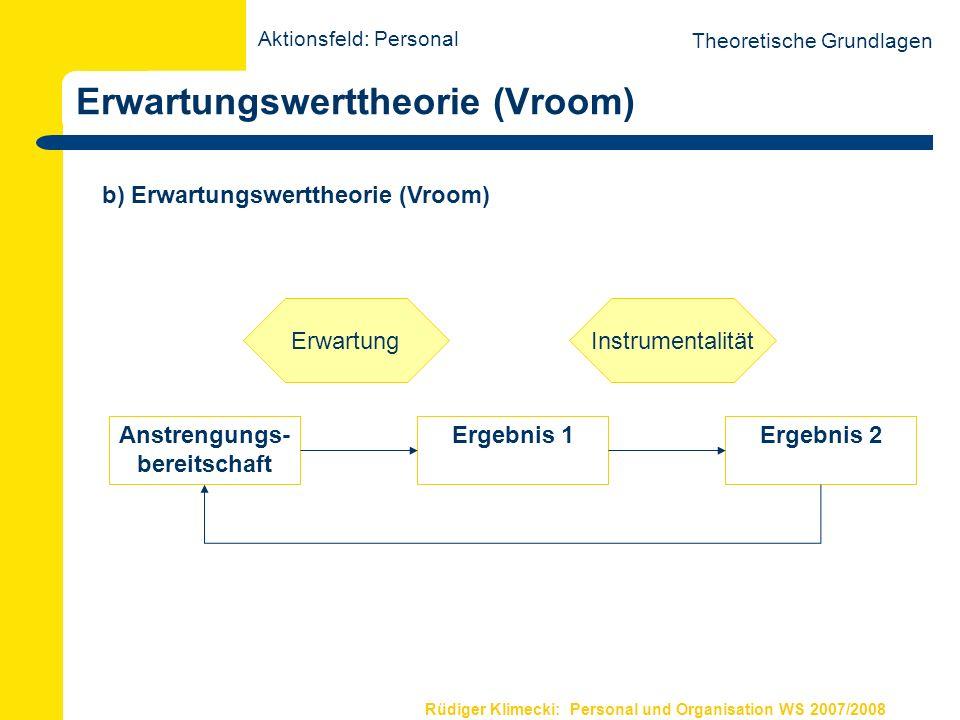 Rüdiger Klimecki: Personal und Organisation WS 2007/2008 Empirische Motivationsforschung Exemplarische empirische Fragestellung I.