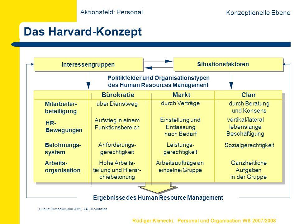 Rüdiger Klimecki: Personal und Organisation WS 2007/2008 Der funktional-strukturelle Ansatz Funktion Wirtschaftliche und außerwirtschaftliche Ziele von Eigentümern, Konsumenten, Mitarbeitern usw.