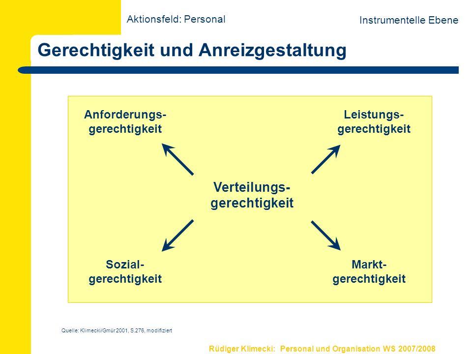 Rüdiger Klimecki: Personal und Organisation WS 2007/2008 Personalanreizgestaltung Ziel der Personalanreizgestaltung ist es, die Leistungsbereitschaft (Motivation) der Mitarbeiter in einer Organisation zu sichern und ggfs.
