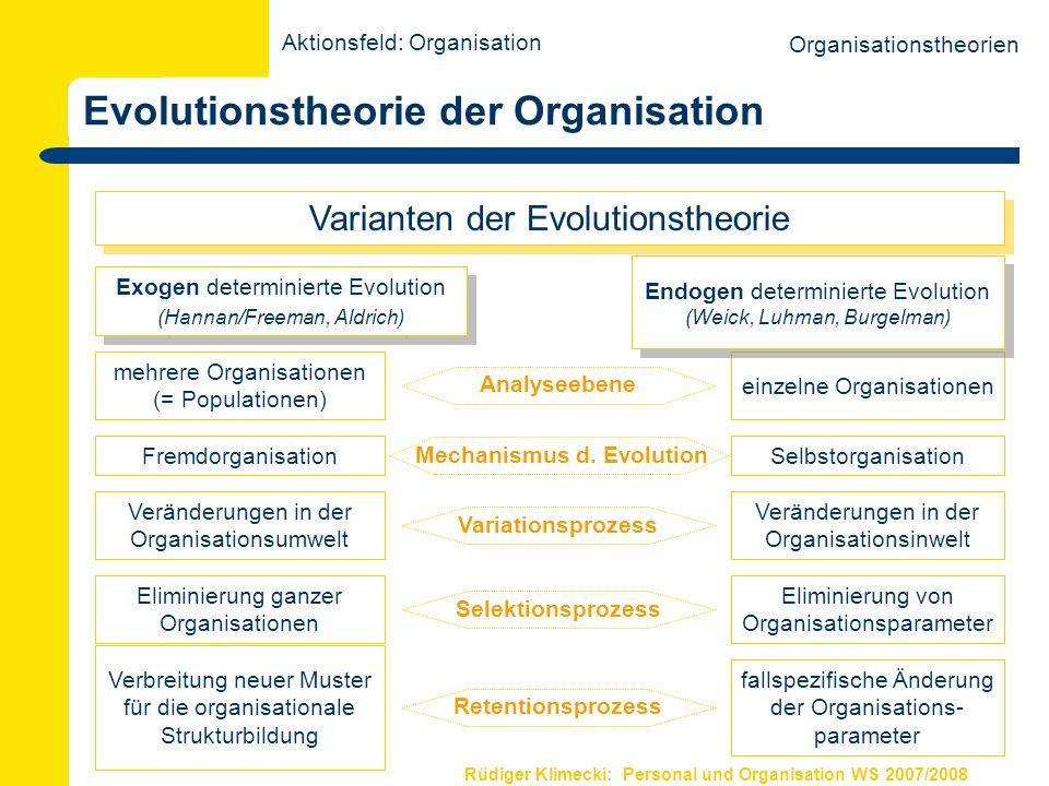 Rüdiger Klimecki: Personal und Organisation WS 2007/2008 Populationsökologie nach Hannan/Freeman I Wettbewerbssituation um knappe Ressourcen ist Voraussetzung.