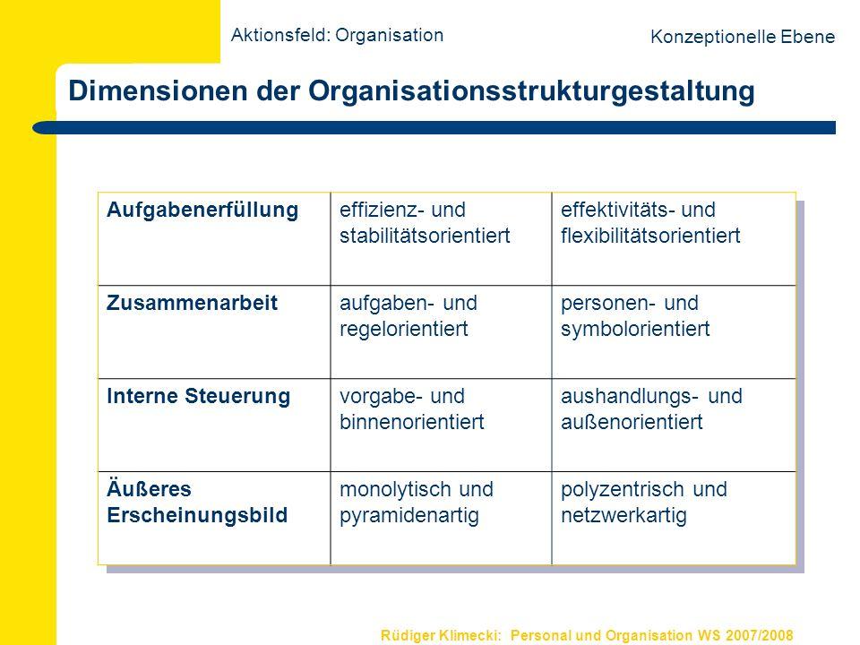 Rüdiger Klimecki: Personal und Organisation WS 2007/2008 Charakteristik von Aufgaben Facetten- reichtum der Aufgabe Veränderlichkeit der Aufgabe Handwerksaufgabe z.B Vertrieb, Einkauf Künstlerische-Aufgabe z.B.