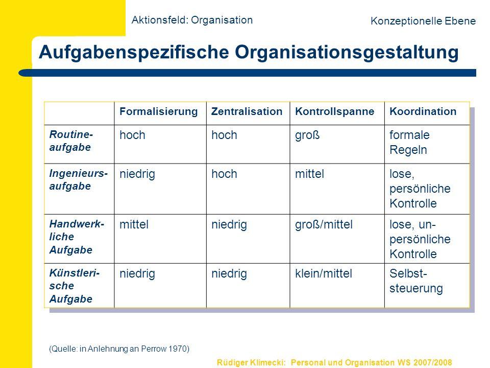 Rüdiger Klimecki: Personal und Organisation WS 2007/2008 Organisationsmodelle Organisationsmodelle dienen der formalen Strukturierung der in einer Organisation anfallenden Aufgaben.