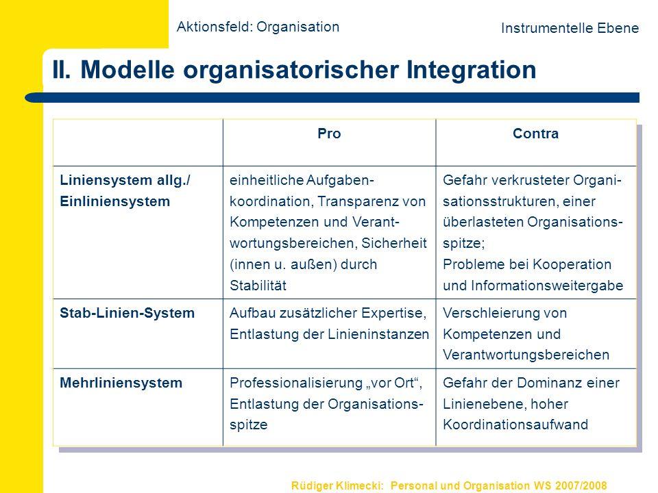 Rüdiger Klimecki: Personal und Organisation WS 2007/2008 II.