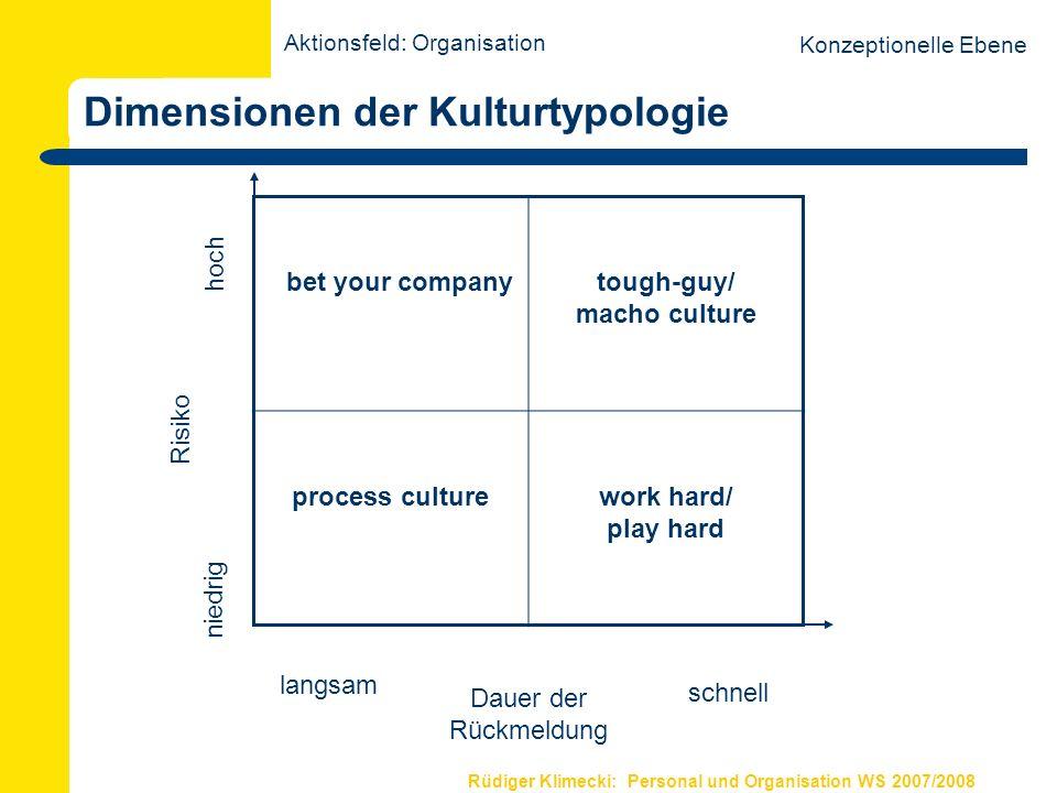 Rüdiger Klimecki: Personal und Organisation WS 2007/2008 Verlauf eines Kulturwandels 2.