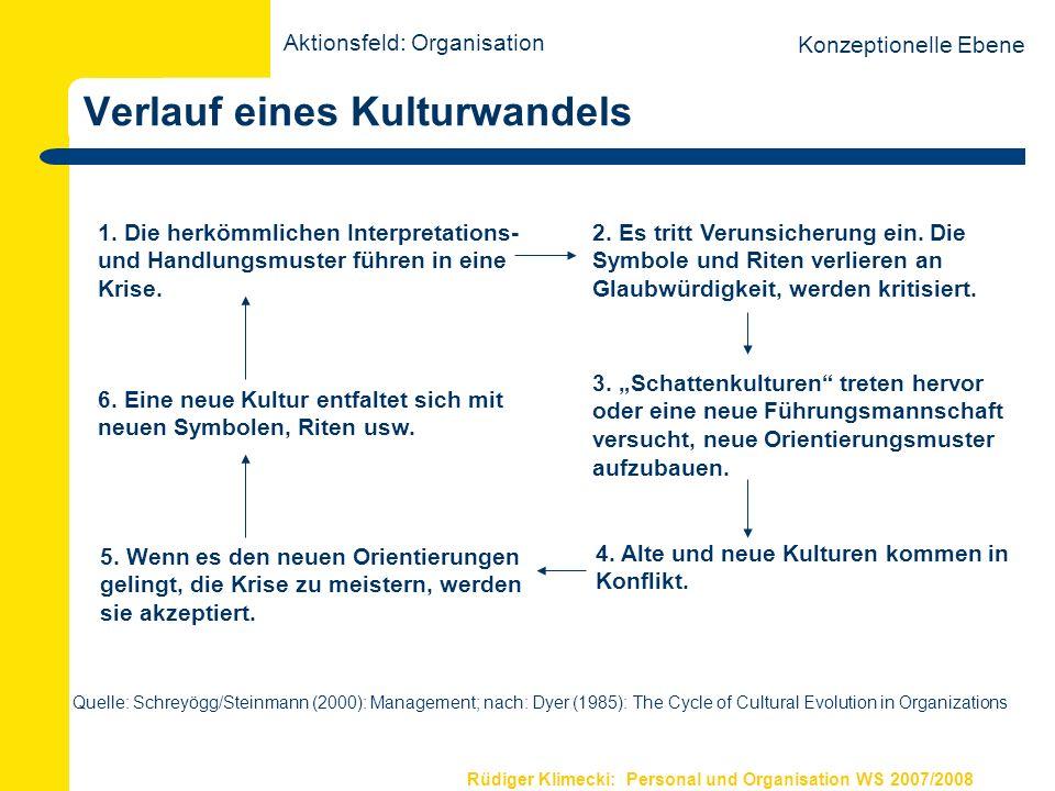 Rüdiger Klimecki: Personal und Organisation WS 2007/2008 Weiterführende Literatur Steinmann/Schreyögg (2000): Management, Kapitel 12 Schreyögg (1999): Organisation, Kapitel 6, Abschnitt 6.4 Aktionsfeld: Organisation