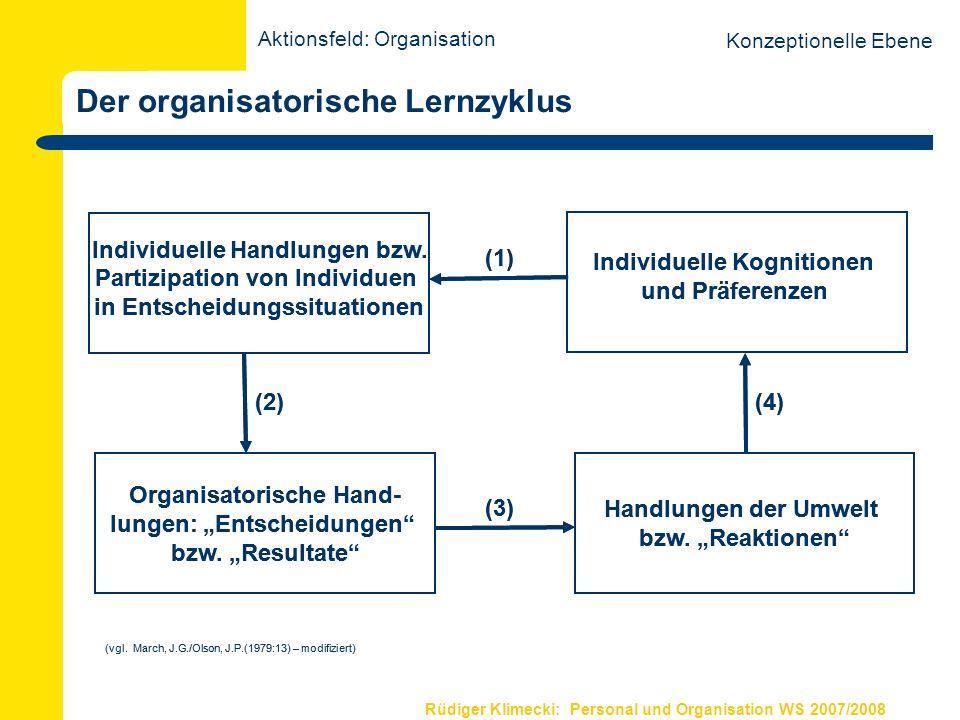 Rüdiger Klimecki: Personal und Organisation WS 2007/2008 Lernniveau I Single-loop learning (vgl.
