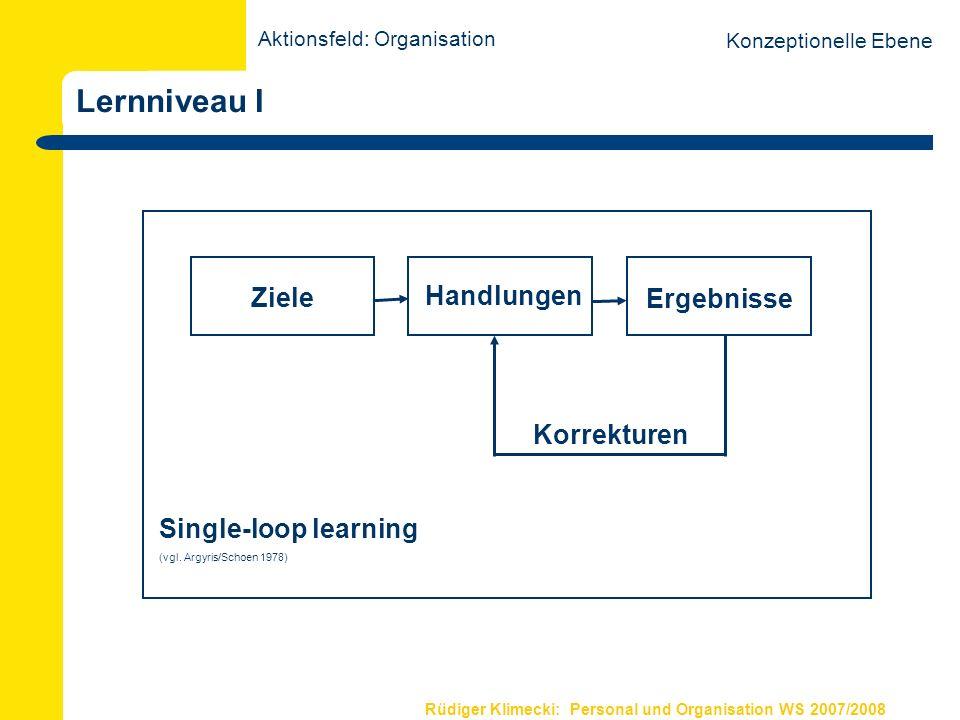 Rüdiger Klimecki: Personal und Organisation WS 2007/2008 Lernniveau II Double-loop Learning (vgl.