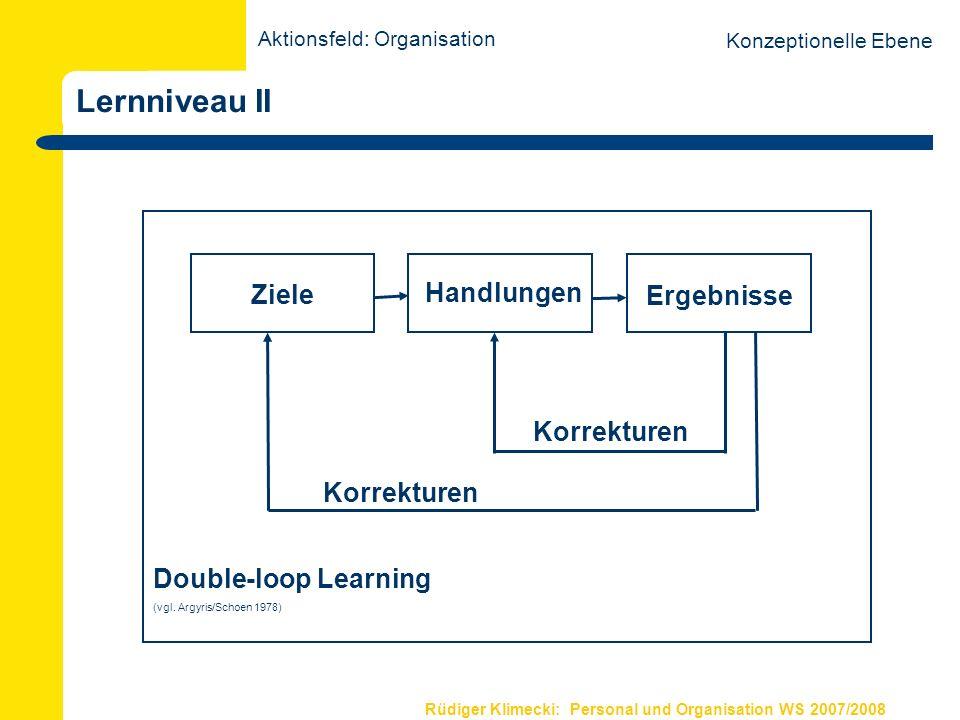 Rüdiger Klimecki: Personal und Organisation WS 2007/2008 Lernniveau III Deutero- Learning (vgl.