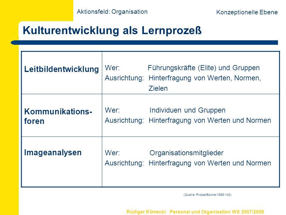 Rüdiger Klimecki: Personal und Organisation WS 2007/2008 Weiterführende Literatur Steinmann/Schreyögg (2000): Management, Kapitel 8.4 Schreyögg (1999): Organisation, Kapitel 7.4 – 7.6 Aktionsfeld: Organisation