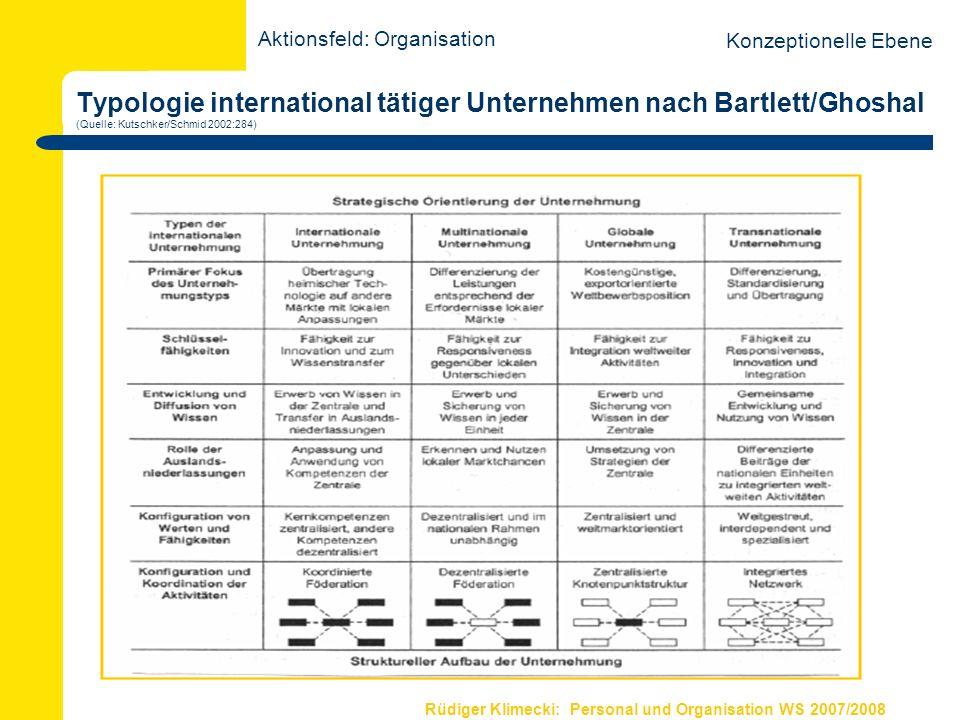 Rüdiger Klimecki: Personal und Organisation WS 2007/2008 Weiterführende Literatur Macharzina, K.