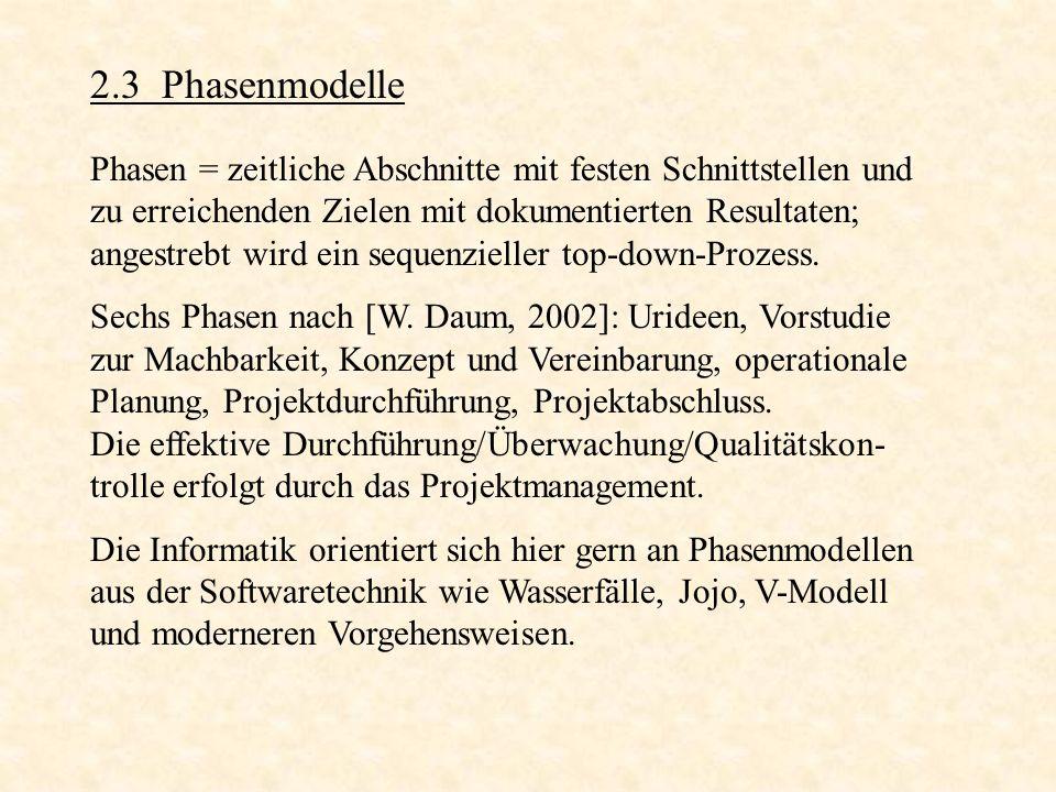 System- analyse System- spezifikation System- entwurf Modulspez.