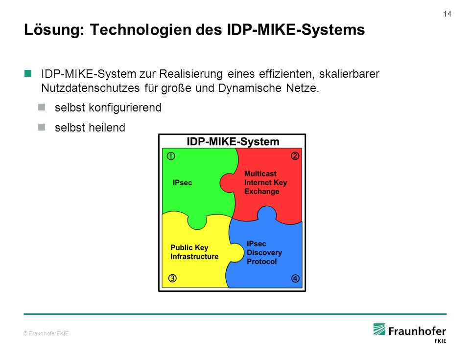 © Fraunhofer FKIE 15 Schlüsselbereitstellung für den Nutzdatenschutz Einsatzumfeld ermöglicht keine zusätzliche Hardware Geringe Datenübertragungsrate verhindert einen Einsatz der Punkt-zu-Punkt-Schlüsselbereitstellung, z.B.