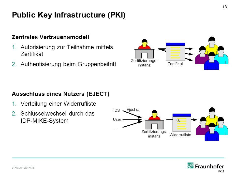 © Fraunhofer FKIE 19 Funktionsprinzip des IDP-MIKE-Systems IDP-MIKE-System zum effizienten, automatischen, skalierbaren Nutzdatenschutz