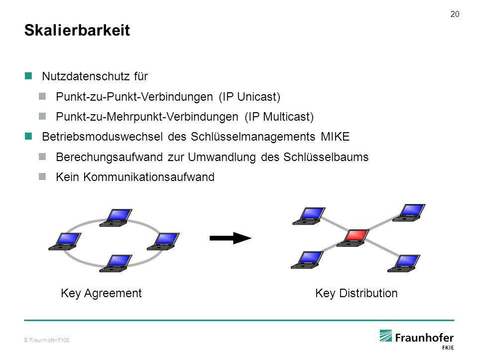 © Fraunhofer FKIE 21 JOIN, LEAVE, Batched Rekeying zur Bildung von Einheiten EJECT zum Ausschluss kompromittierter Nutzer MERGE, PARTITION bei Netzaufteilung, -verschmelzung Einsatzzweck der Mechanismen DurchführungVorbereitung Abschlus s - JOIN - LEAVE - Batched Rekeying - EJECT - MERGE - PARTITION Einsatz / Mission - JOIN - LEAVE - Batched Rekeying