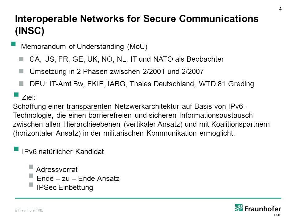 © Fraunhofer FKIE 5 INSC Architektur (1) Bis zu 100 Router, 40 IPSec, 400 Endsysteme und mobilen Anteilen