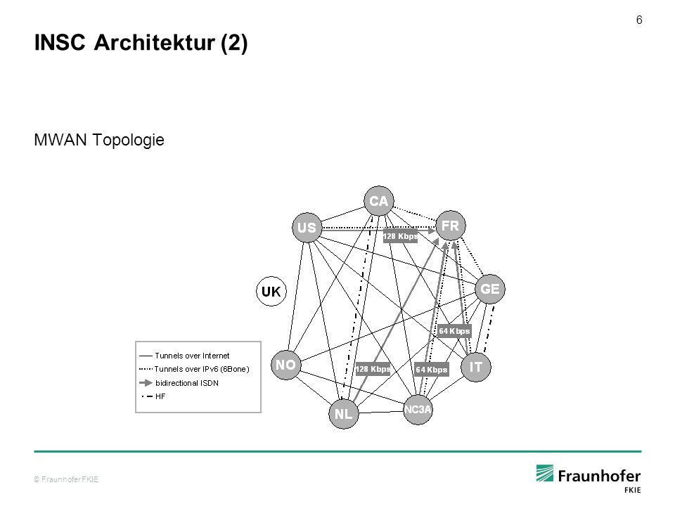 © Fraunhofer FKIE 7 INSC Architektur (3) CRC (CA) Netzanleil