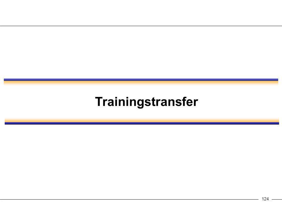 125 n Welche Denkanstöße haben Sie durch das Training erhalten.