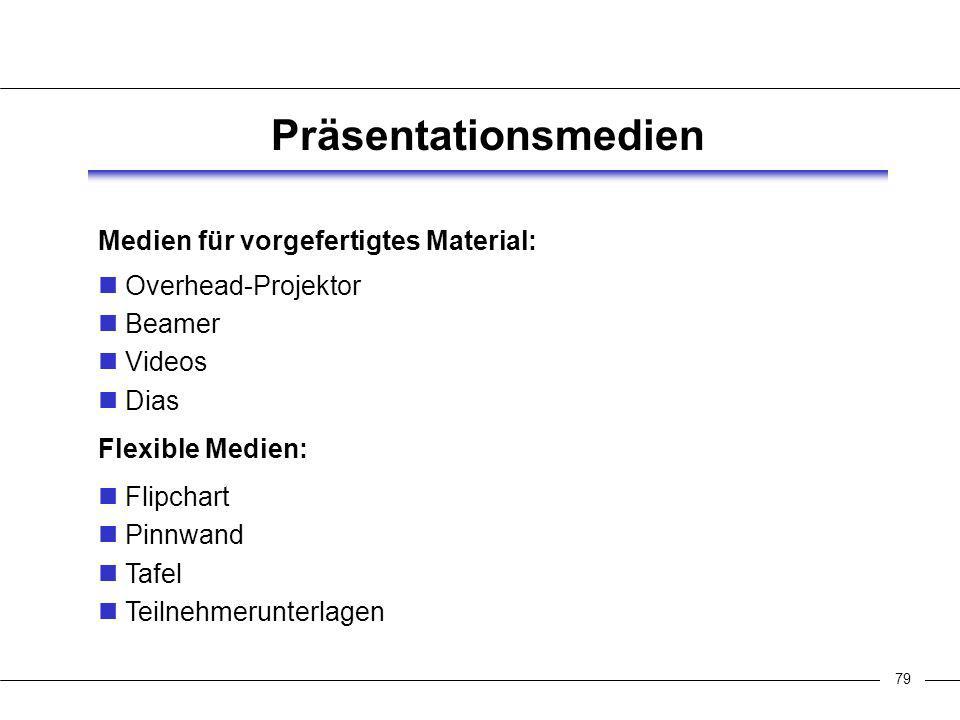 80 Anwendungsgebiete: Standard-Hilfsmittel bei Präsentationen für vorbereitete Folien zusätzliche Einsatzmöglichkeiten durch Endlos-Leerfolie am Gerät für  Erläuterungen und Ergänzungen  Visualisierung von Diskussions- punkten Overhead-Projektor
