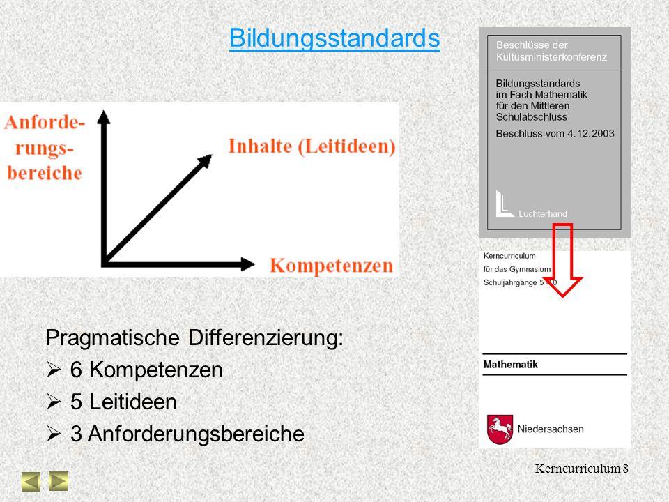 Kerncurriculum 8 Pragmatische Differenzierung: 6 Kompetenzen 5 Leitideen 3 Anforderungsbereiche Bildungsstandards