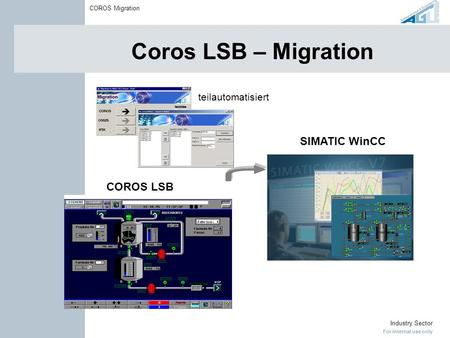 For internal use only Industry Sector COROS Migration Coros LSB – Migration COROS LSB SIMATIC WinCC teilautomatisiert.