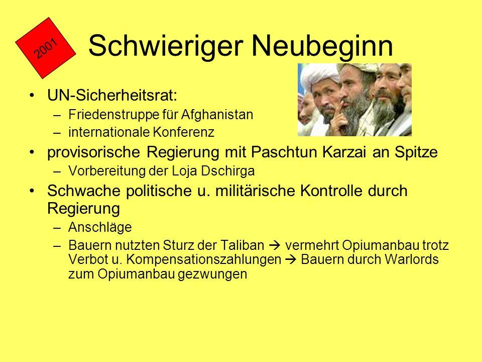Neue Chancen 1970 -1989 1990 -1995 1996 -1997 1998 -1999 2000 2001 2002 - 2005 2002: –Pressefreiheit –Schulen u.