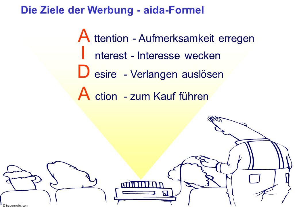 © bauerpoint.com Maßnahmen der Werbeplanung NIVEA...für zartere Haut 2 1 Zielgruppe (sportl.