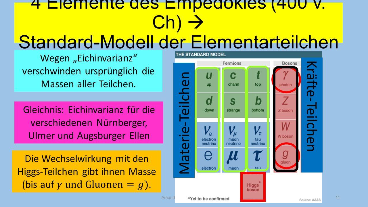 Szenarium für Higgsteilchen (Higgs- Kondensat) Beim Urknall sind sehr viele Higgs-Teilchen entstanden.