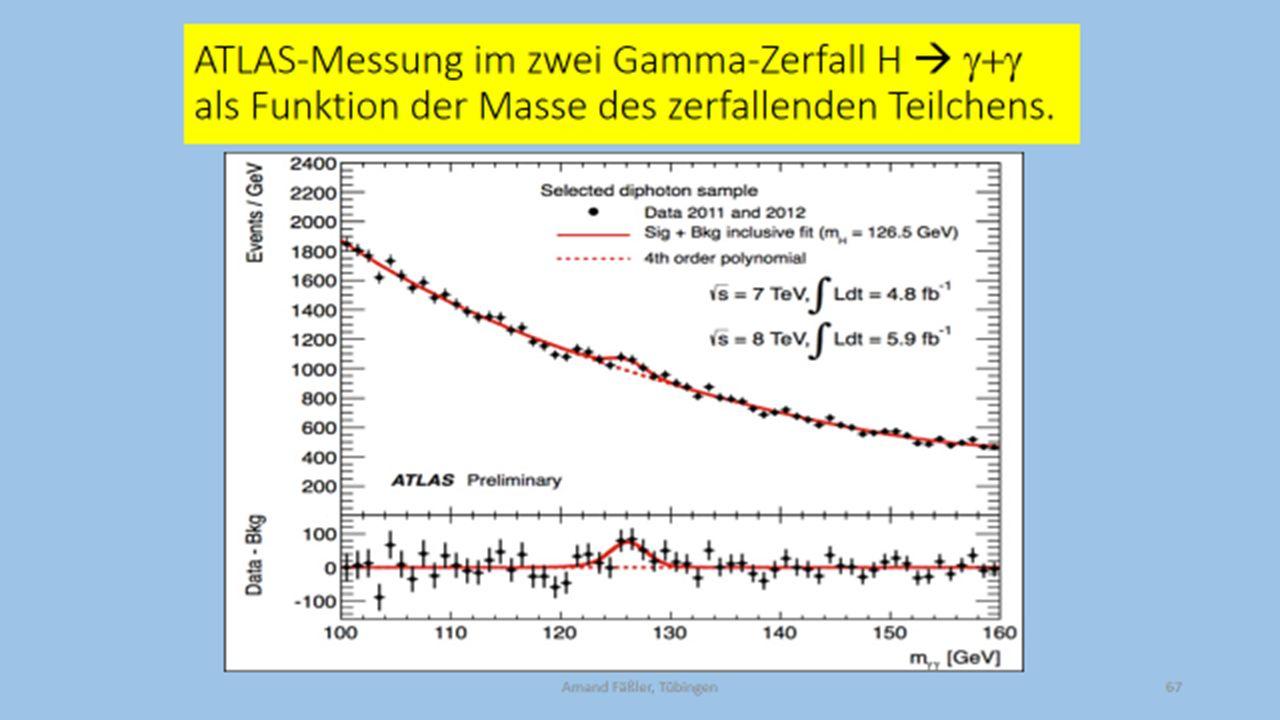 Die zehn schönsten Experimente aller Zeiten (Wahl der Physiker in Groß-Britannien; Physics Today 2002) -220 Eratosthenes : Messung des Erdumfangs (7) ~1600 Galileis Fall der Körper (2,8) ~1670 Newton zerlegt das weiße Licht (4) 1797 Cavendish bestimmt das Gewicht der Erde (6) 1800 Youngs Interferenz des Lichtes, Wellennatur (5) 1851 Foucaults Pendel; Rotation der Erde (10) 1910 Milikans Öltröpfchen-Experiment; e-Ladung (3) 1911 Rutherford u.
