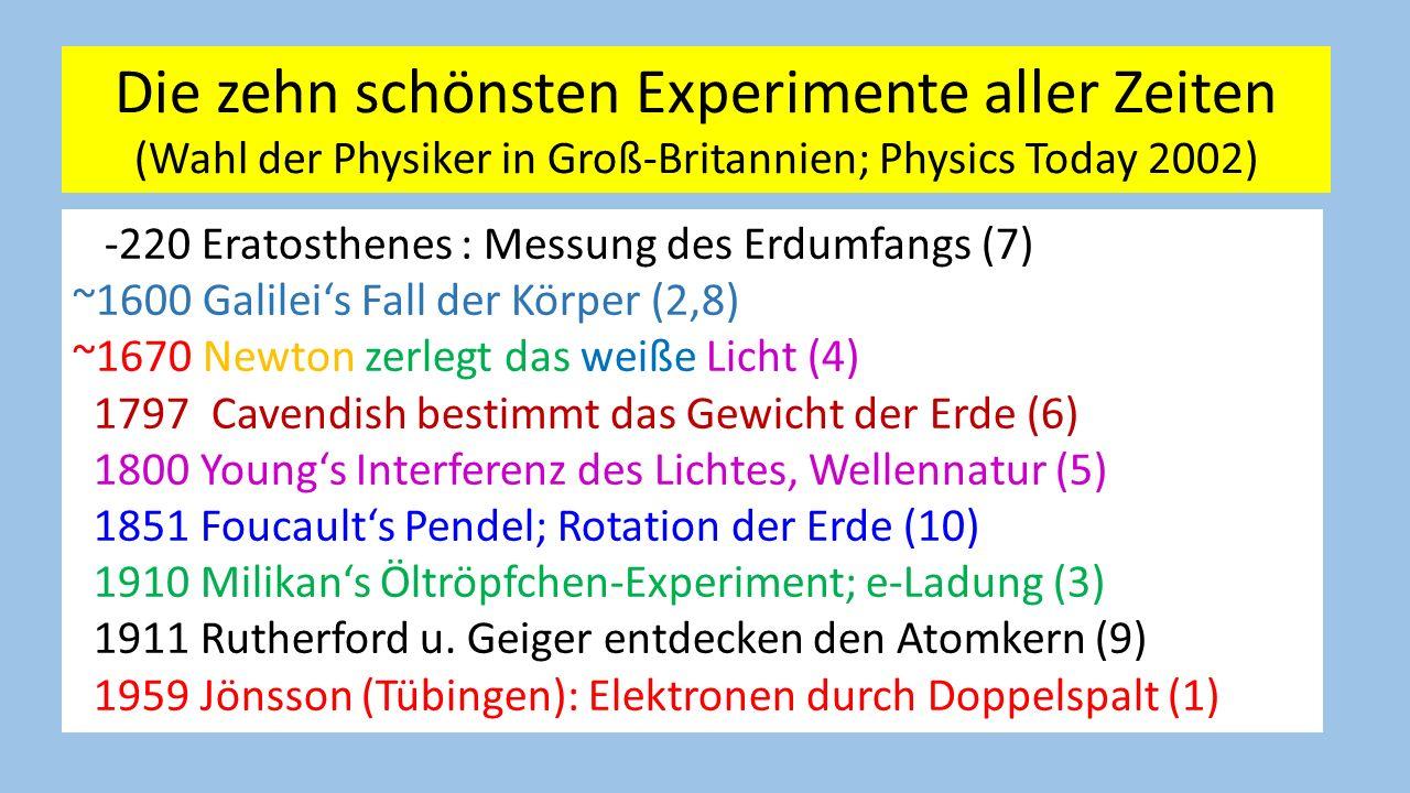 Das schönste Experiment aller Zeiten: Elektronen am Doppelspalt.
