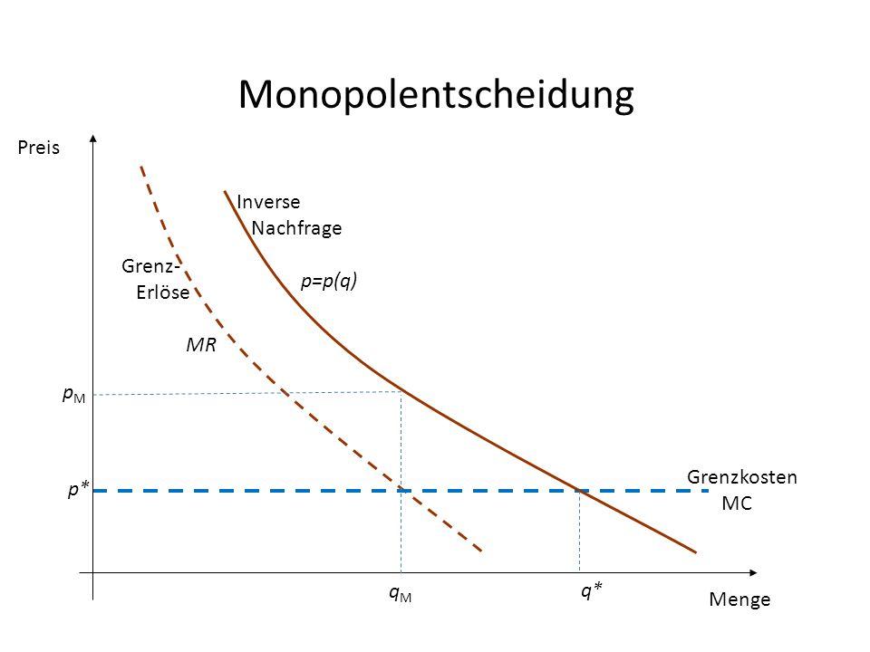 Natürliches Monopol Keine Subadditivität Subadditivität (Monopol ist effizient) Keine Eintritts- oder Austritts- barrieren Konkurrenzfähiger Markt Natürliches Monopol (bestreitbarer Markt; potentielle Konkurrenz) Eintritts- oder Austritts- barrieren (z.B: sunk costs) Markt mit Tendenz zu Konzentrationen Natürliches Monopol (vor Konkurrenz geschützt; beständig)