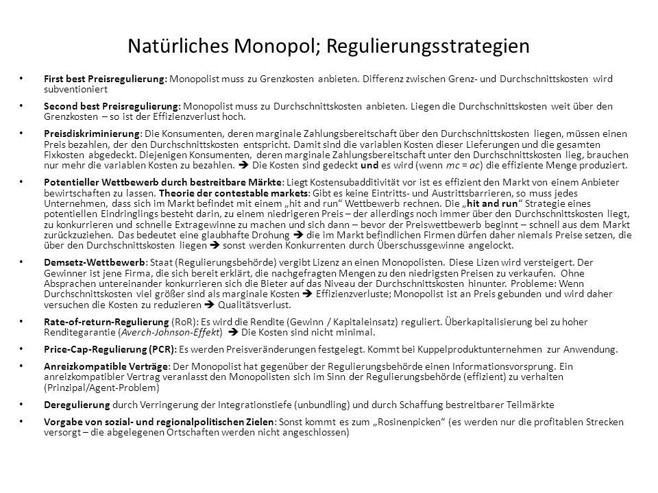 Monopol Das optimale Werbebudget