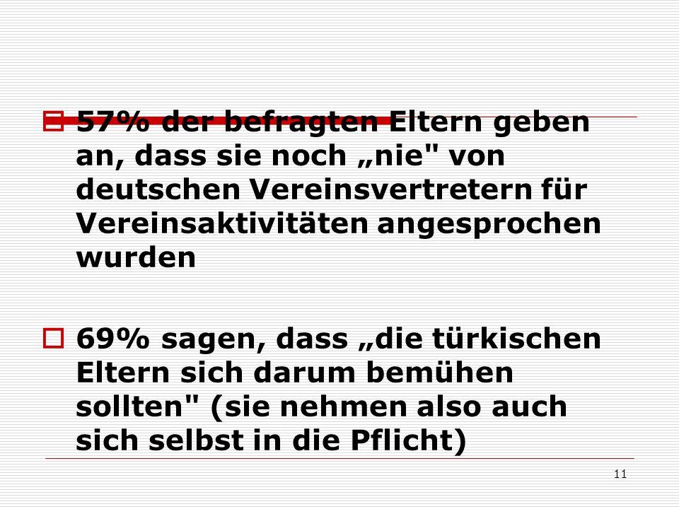 12 38% möchten nie in deutsche kulturelle Vereine gehen und 72% bevorzugen für sich deutsch-türkische Vereinsformen 46% wünschen, dass ihre Kinder manchmal und 38 wünschen, dass Ihre Kinder oft türkische kulturelle Vereine besuchen.