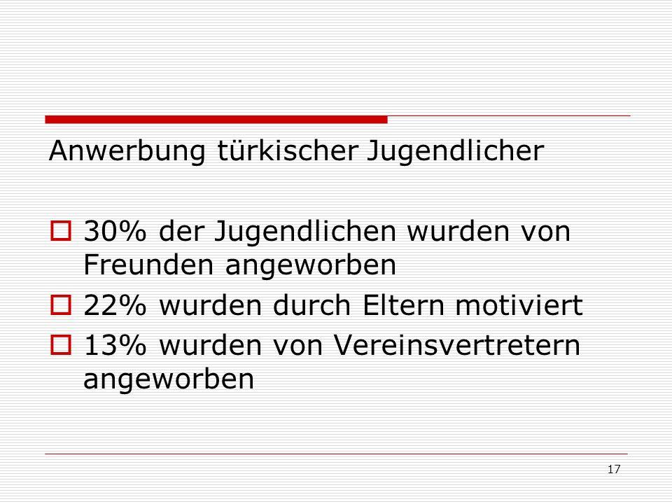 18 Deutsche Vereine - Vereinsvertreter Anwerbungsform allgemein 46% der Vereinsmitglieder werden durch persönliches Ansprechen angeworben (Hinweis:13% türkische Jugendliche) 35% meinen, es trifft eher zu, dass durch persönliches Ansprechen neue Mitglieder angeworben werden können