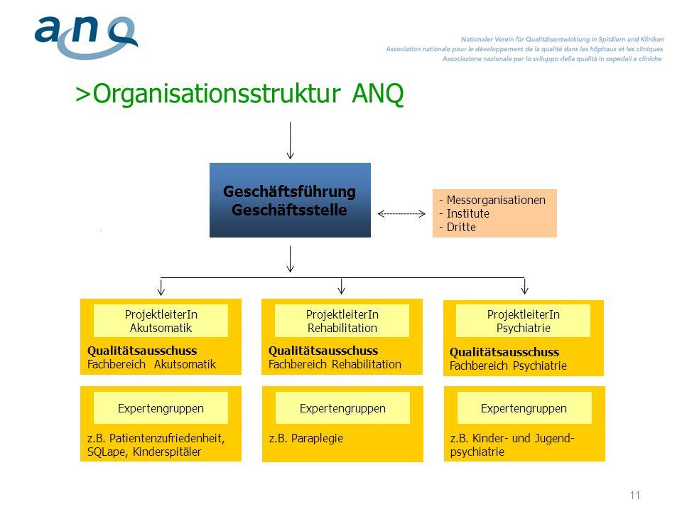 12 Qualitätsausschuss Psychiatrie Dr.med.