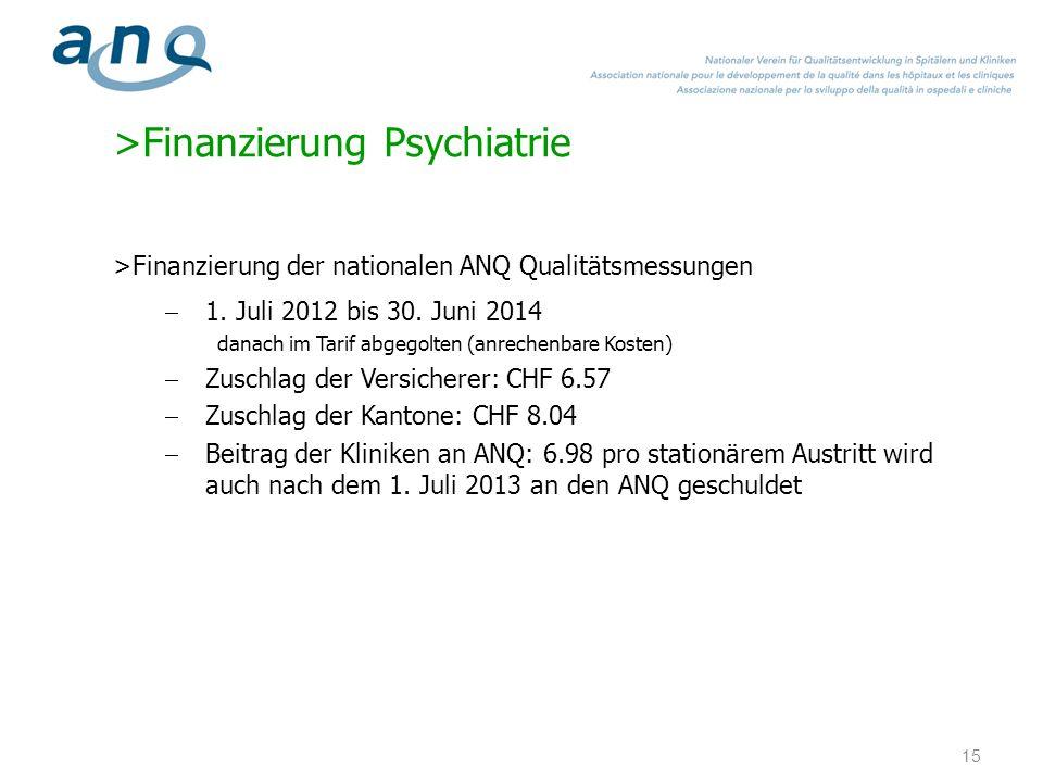 >Kosten der Messpläne nach Bereich Akutsomatik -6.2 Mio.