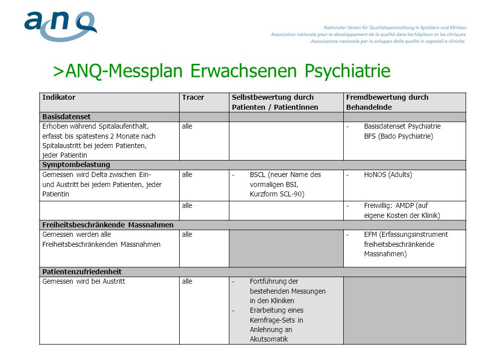 11.05.201223 >ANQ-Messplan KJP