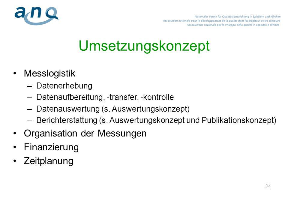 Umsetzung in den Kliniken Wie vorgesehen.Projektleitung / Messverantwortung.