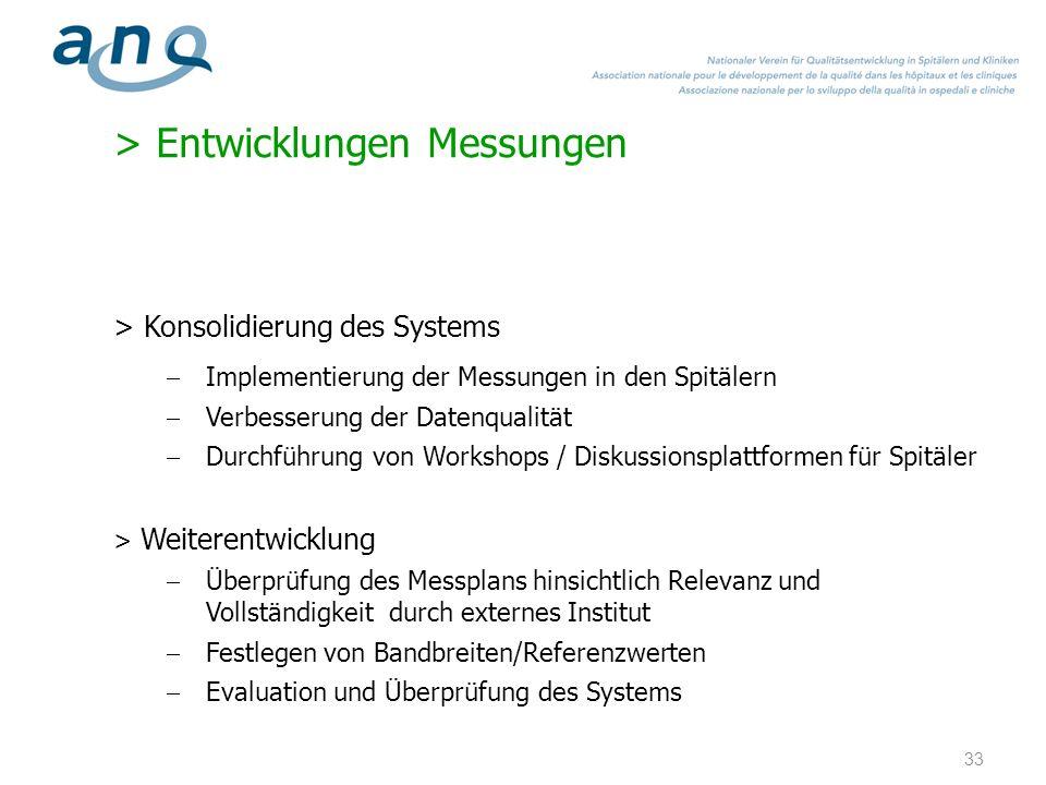 >Nationale Zufriedenheitsbefragung Patienten >Kurzfragebogen (bzw.