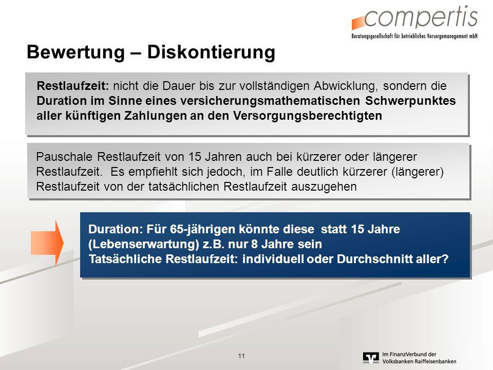 12 Ausweis in GuV und Anhang Gewinn- und Verlustrechnung § 277 Abs.