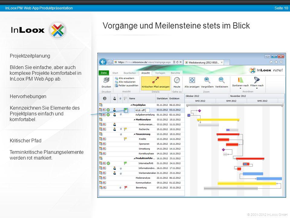 Seite 11 InLoox PM Web App Produktpräsentation © 2001-2012 InLoox GmbH Rückmeldungen zum Projekt-Fortschritt InLoox PM Web App informiert Projektressourcen über neue und anstehende Aufgaben.