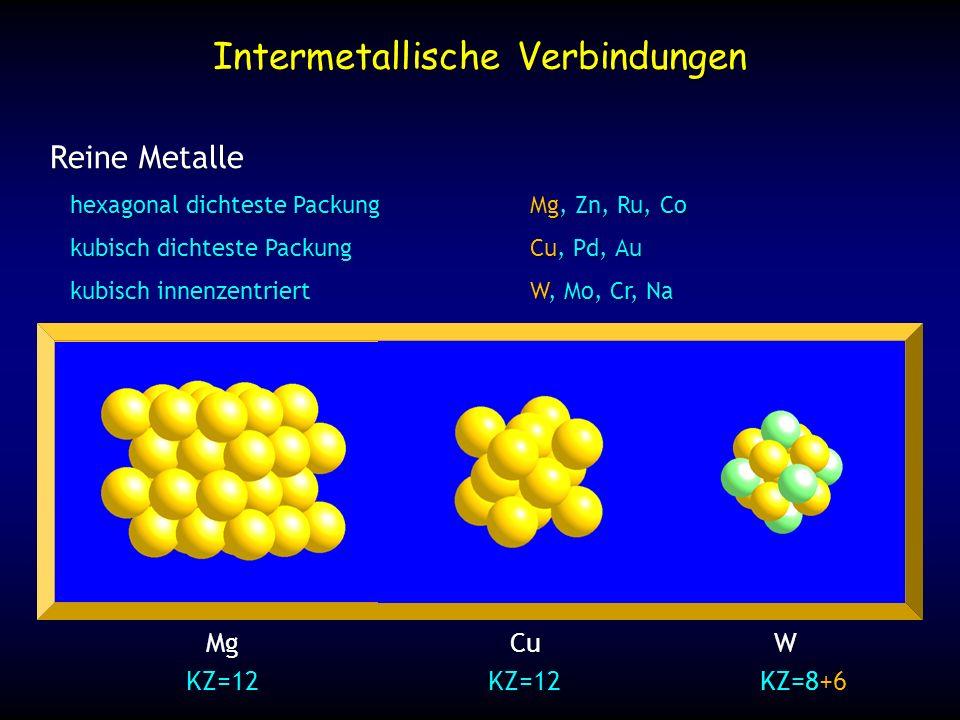 Intermetallische Verbindungen Legierungen feste Lösungen oder Mischkristalle einige Atome im reinen Metall werden durch andere Metallatome ersetzt Cu x Au 1-x Cu 3 Au CuAu Atome statistisch verteilt kubisch F Atome geordnet kubisch P Atome geordnet tetragonal P