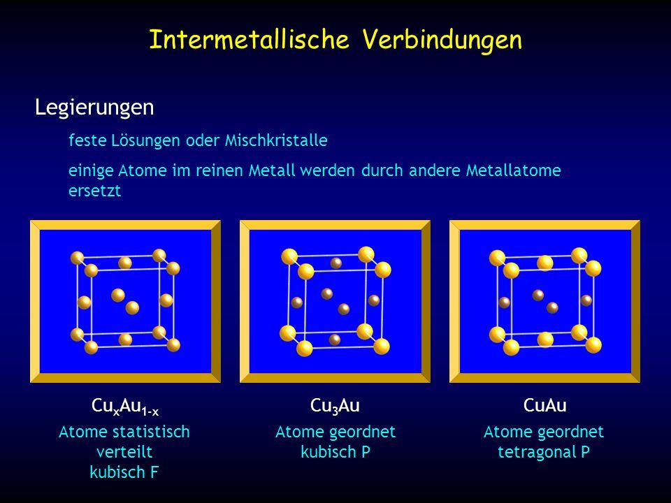 PolyederRadien-BeispielKoordinations- verhältniszahl Ikosaeder0.90Kristalloide12 Kuboktaeder1.00kdP12 Disheptaeder1.00hdP12 abgestumpftes1.22Laves Phasen12 Tetraeder (Friauf-Polyeder) Polyeder
