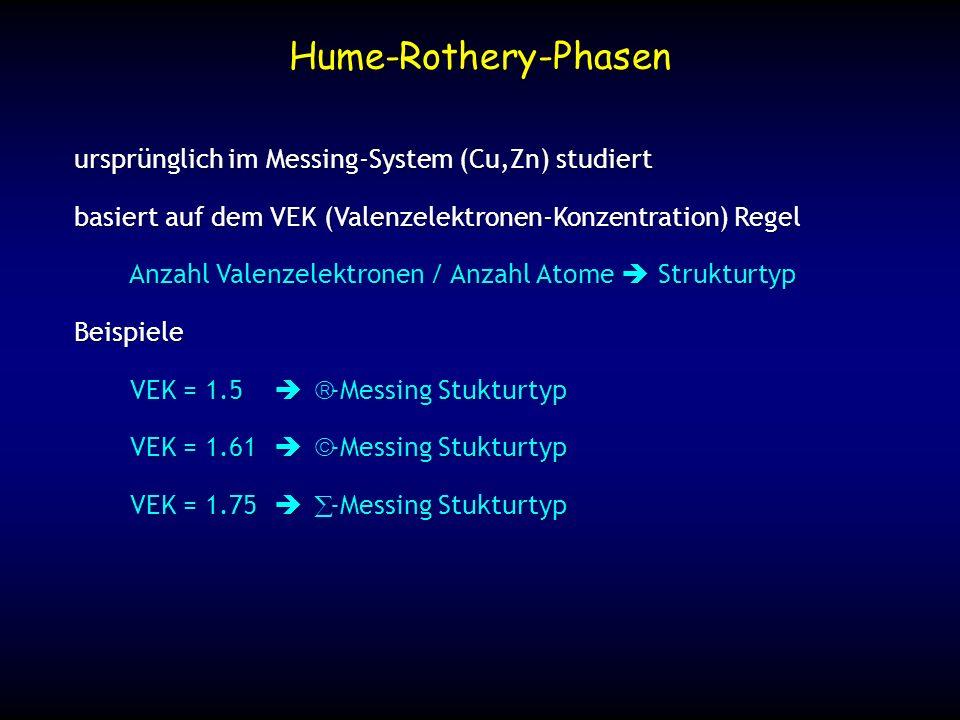 VEK = 1.5 -Messing Stukturtyp Hume-Rothery-Phasen CuZnCuBeCuPdAuMgAuZnNiAlFeAlCu 5 Sn VE1 21 21 21 21 20 30 31 4 VEK3/23/23/23/23/23/23/29/6 (CsCl-Typ)