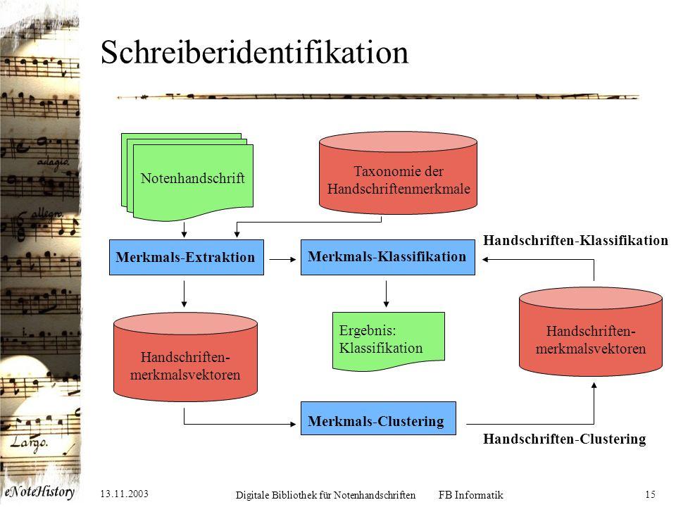 13.11.2003 Digitale Bibliothek für Notenhandschriften FB Informatik 16 Arbeitsansatz Evaluierung der existierenden DB2 Data Mining Clustering- und Klassifikationsverfahren im Intelligent Miner for Data Vergleich und Evaluierung der Methoden zur Datenbankerweiterung – Integration externer Anwendungen, Implementierung eigener Erweiterungen