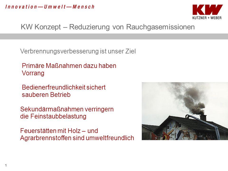 KW Konzept – Reduzierung von Rauchgasemissionen 2 Rauchgasemissionen aus Feuerstätten mit nachwachsenden Rohstoffen Hausbrand belegt Nr.